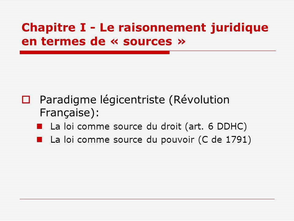 Chapitre I - Le raisonnement juridique en termes de « sources » Paradigme légicentriste (Révolution Française): La loi comme source du droit (art. 6 D