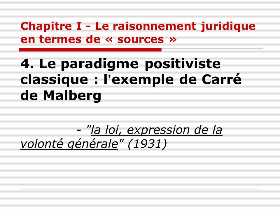 Chapitre I - Le raisonnement juridique en termes de « sources » 4. Le paradigme positiviste classique : lexemple de Carré de Malberg -