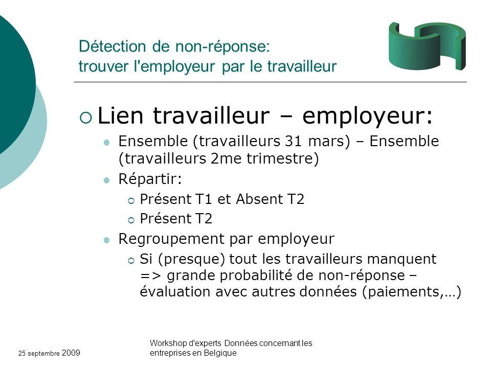 25 septembre 2009 Workshop d'experts Données concernant les entreprises en Belgique Détection de non-réponse: trouver l'employeur par le travailleur L