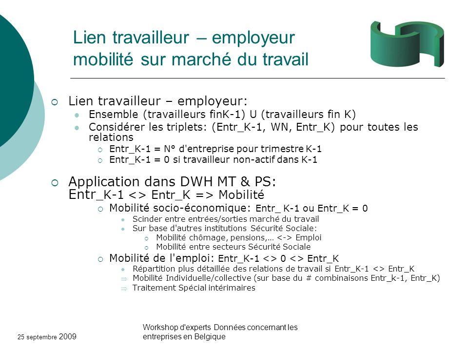 25 septembre 2009 Workshop d'experts Données concernant les entreprises en Belgique Lien travailleur – employeur mobilité sur marché du travail Lien t