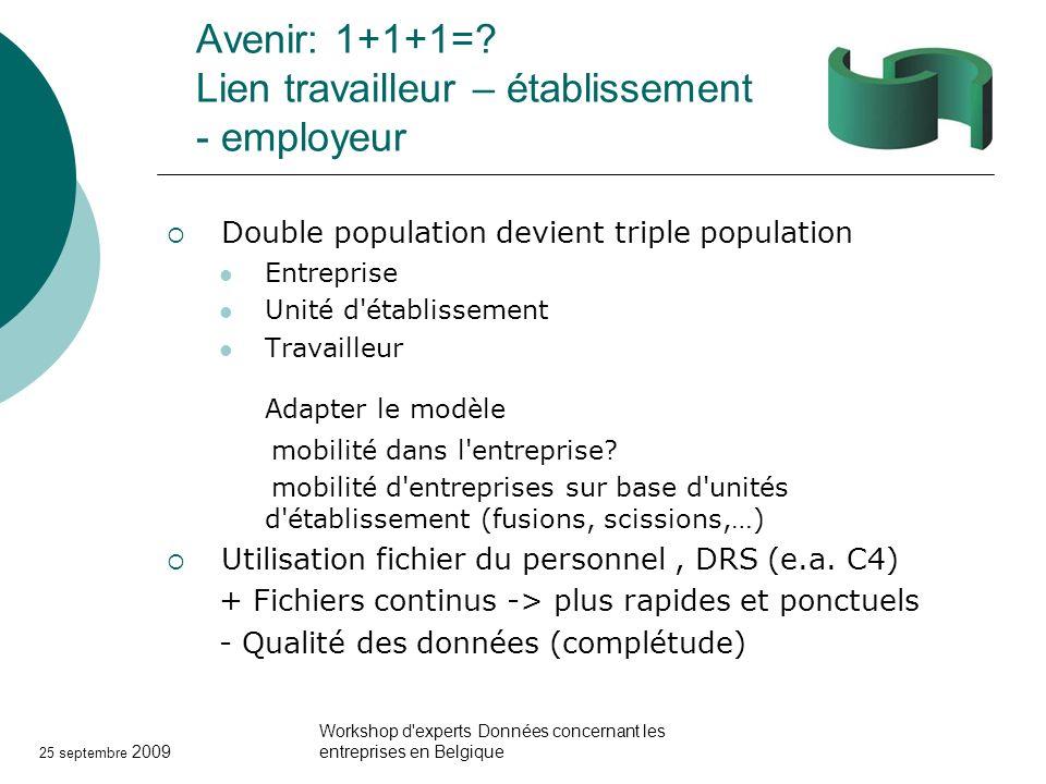 25 septembre 2009 Workshop d'experts Données concernant les entreprises en Belgique Avenir: 1+1+1=? Lien travailleur – établissement - employeur Doubl