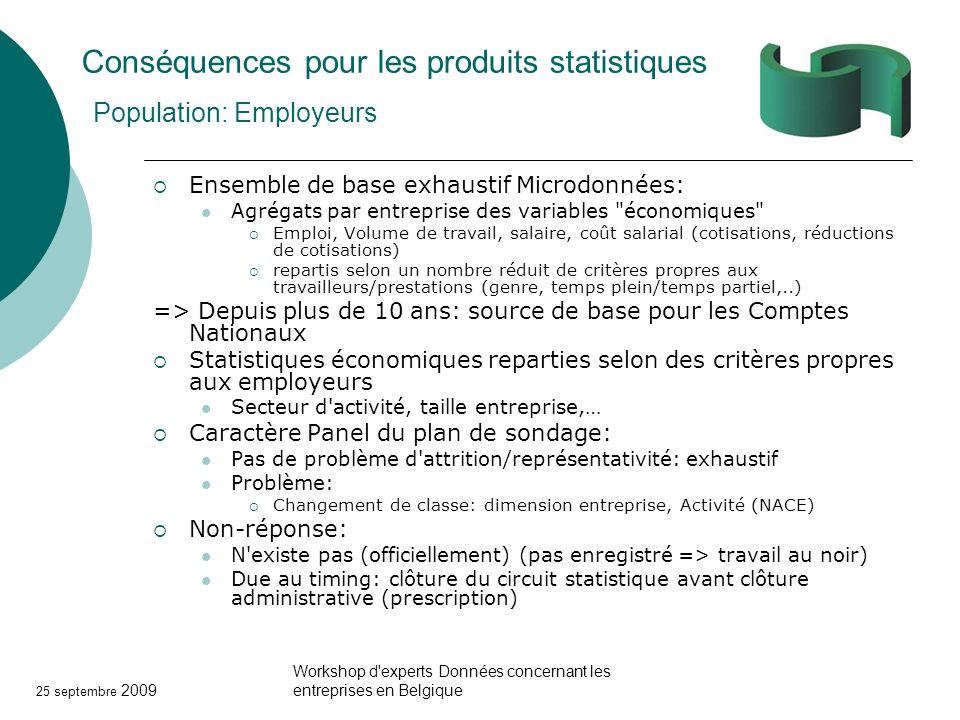 25 septembre 2009 Workshop d'experts Données concernant les entreprises en Belgique Conséquences pour les produits statistiques Population: Employeurs