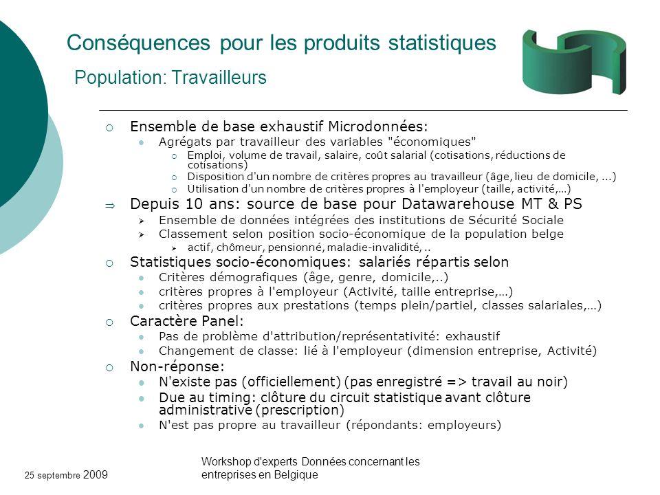 25 septembre 2009 Workshop d'experts Données concernant les entreprises en Belgique Conséquences pour les produits statistiques Population: Travailleu