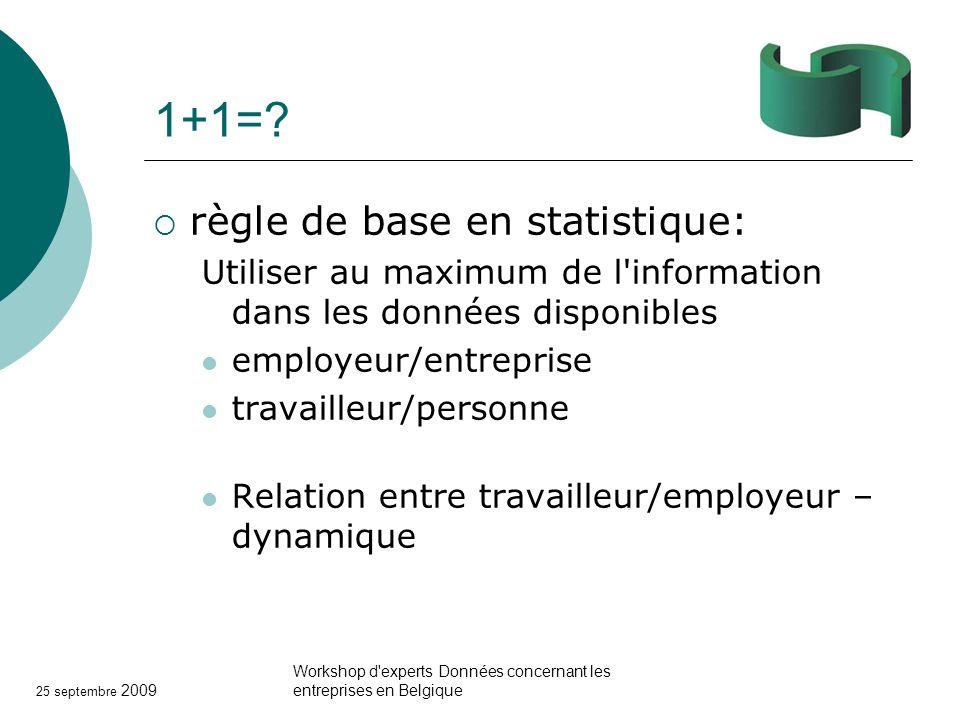 25 septembre 2009 Workshop d'experts Données concernant les entreprises en Belgique 1+1=? règle de base en statistique: Utiliser au maximum de l'infor