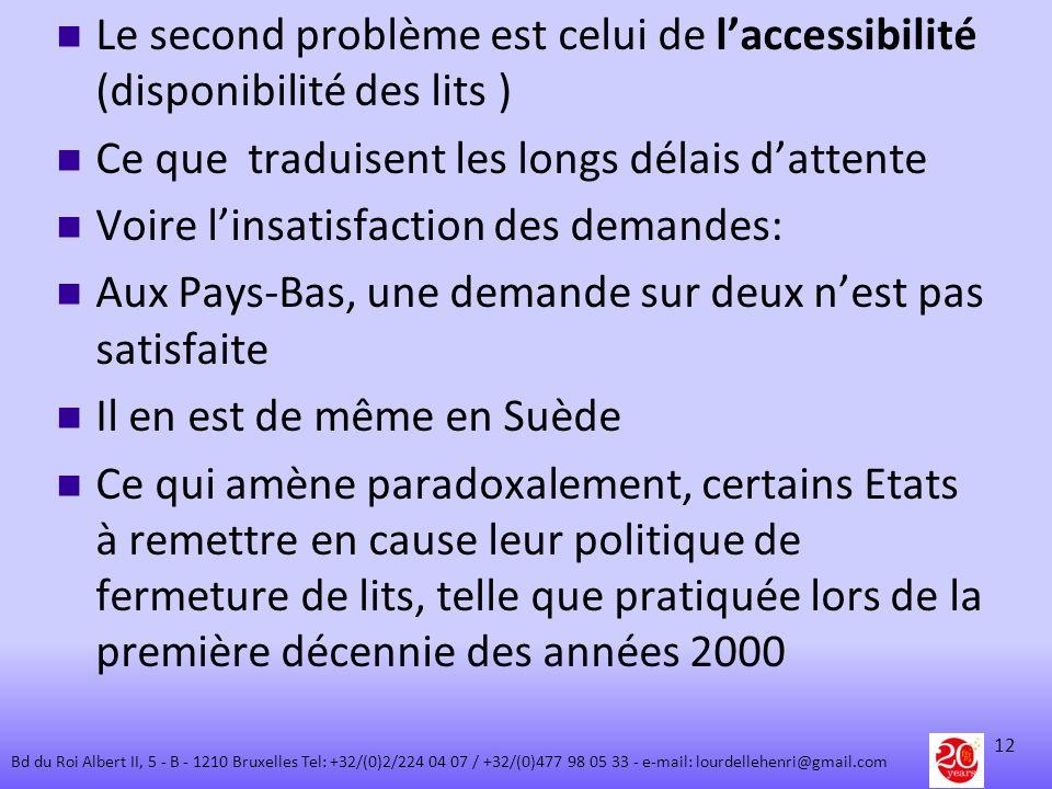 Le second problème est celui de laccessibilité (disponibilité des lits ) Ce que traduisent les longs délais dattente Voire linsatisfaction des demande