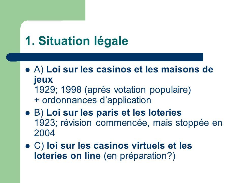 1. Situation légale A) Loi sur les casinos et les maisons de jeux 1929; 1998 (après votation populaire) + ordonnances dapplication B) Loi sur les pari