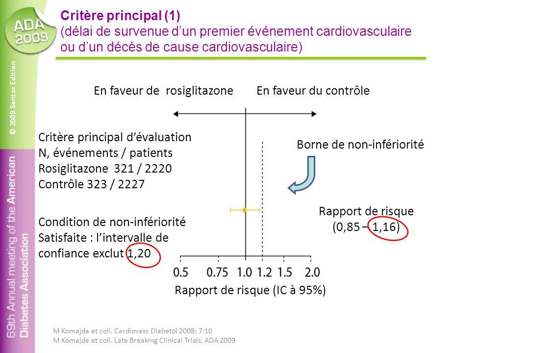 © 2009 Santor Edition Critère principal (1) (délai de survenue dun premier événement cardiovasculaire ou dun décès de cause cardiovasculaire) En faveu