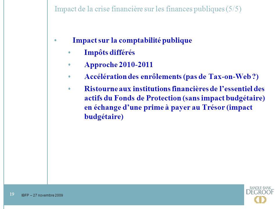 19 IBFP – 27 novembre 2009 Impact de la crise financière sur les finances publiques (5/5) Impact sur la comptabilité publique Impôts différés Approche 2010-2011 Accélération des enrôlements (pas de Tax-on-Web ) Ristourne aux institutions financières de lessentiel des actifs du Fonds de Protection (sans impact budgétaire) en échange dune prime à payer au Trésor (impact budgétaire)