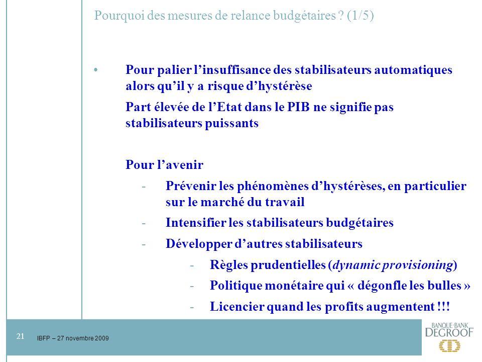 21 IBFP – 27 novembre 2009 Pourquoi des mesures de relance budgétaires .