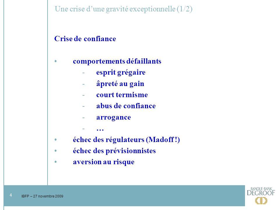15 IBFP – 27 novembre 2009 Impact de la crise financière sur les finances publiques (1/5) Solde budgétaire Prévisions de la Commission européenne (novembre 2009) 200920102011 Belgique-5.9%-5.8%-5.8% Zone euro-6.4%-6.9%-6.5% Source : European Commission