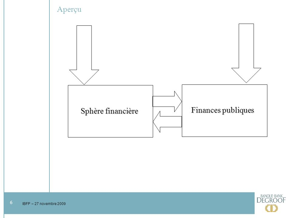 7 IBFP – 27 novembre 2009 Les finances publiques comme cause partielle de la crise