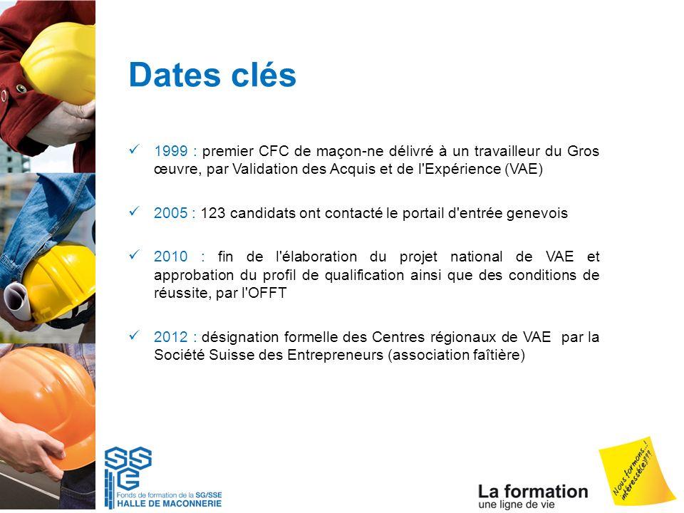 Dates clés 1999 : premier CFC de maçon-ne délivré à un travailleur du Gros œuvre, par Validation des Acquis et de l'Expérience (VAE) 2005 : 123 candid
