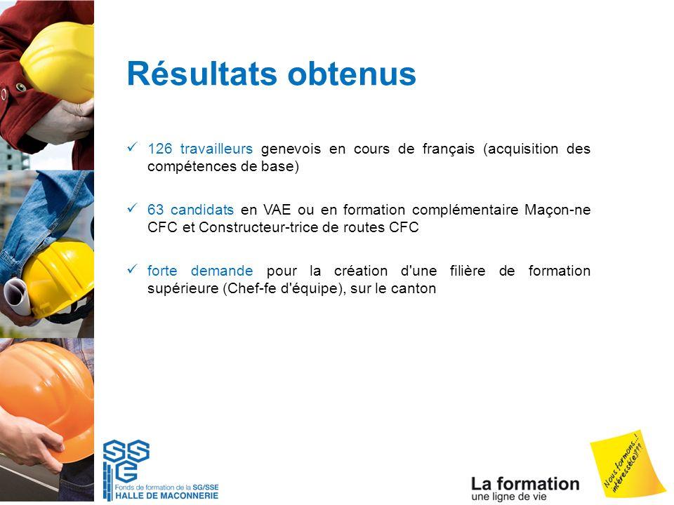 Résultats obtenus 126 travailleurs genevois en cours de français (acquisition des compétences de base) 63 candidats en VAE ou en formation complémenta
