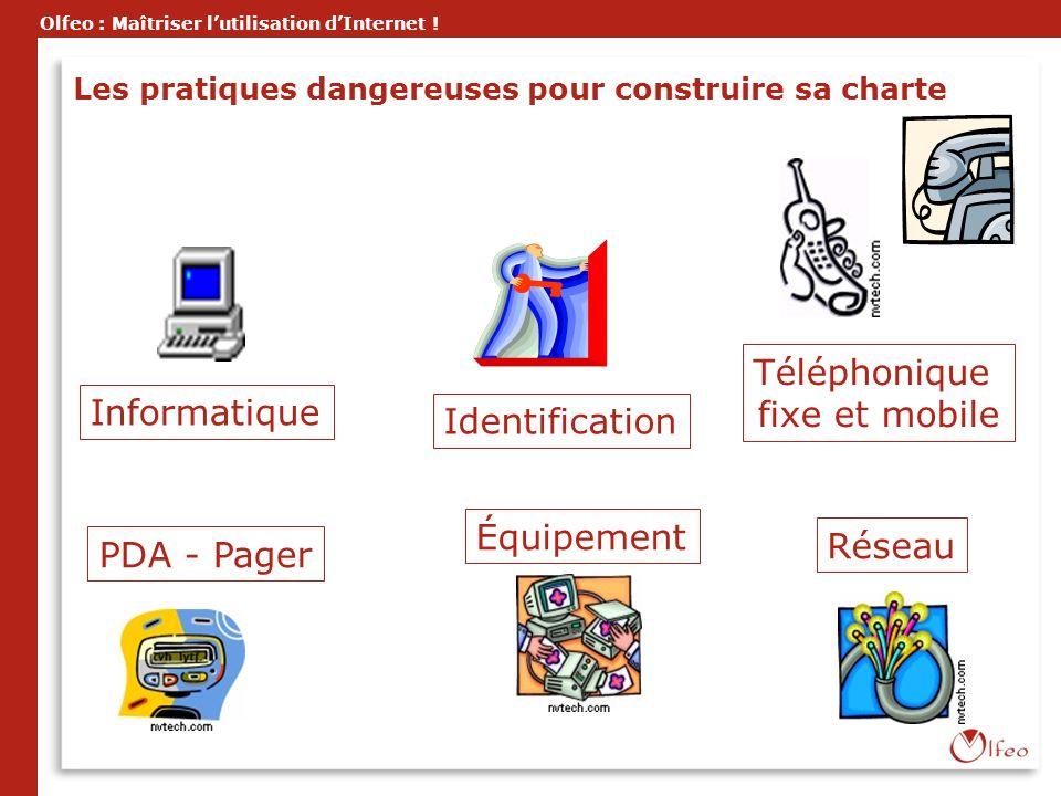 Olfeo : Maîtriser lutilisation dInternet ! Informatique Téléphonique fixe et mobile PDA - Pager Identification Équipement Réseau Les pratiques dangere