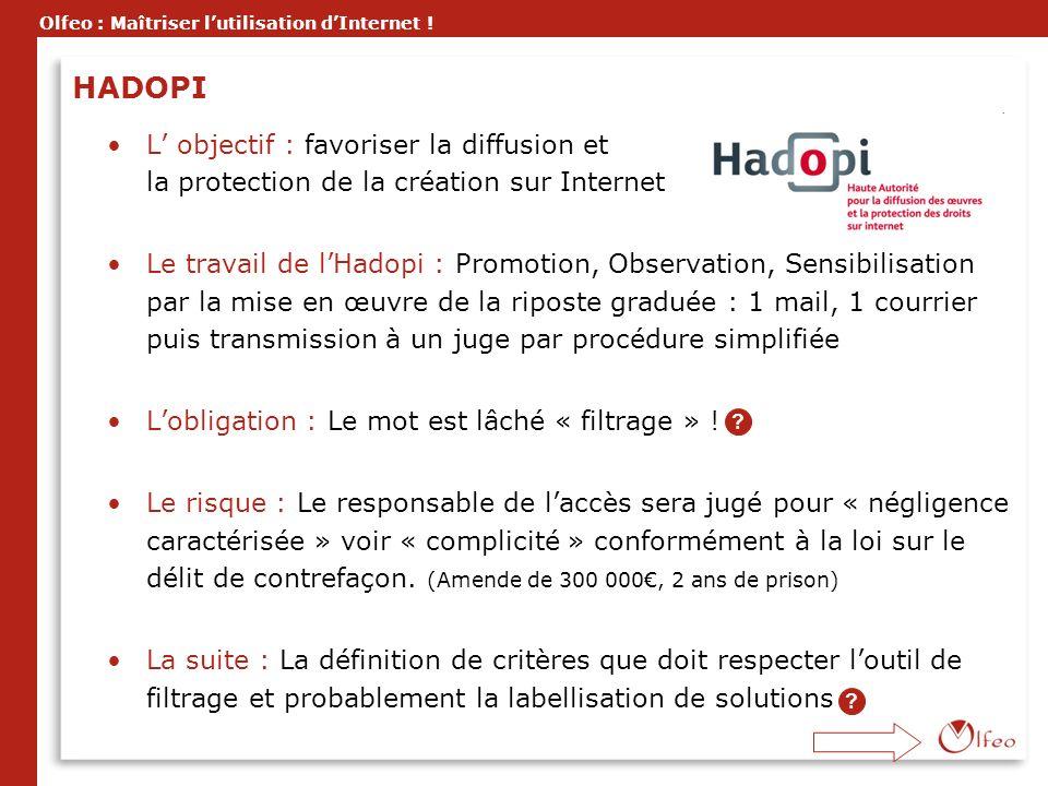 Olfeo : Maîtriser lutilisation dInternet ! HADOPI L objectif : favoriser la diffusion et la protection de la création sur Internet Le travail de lHado