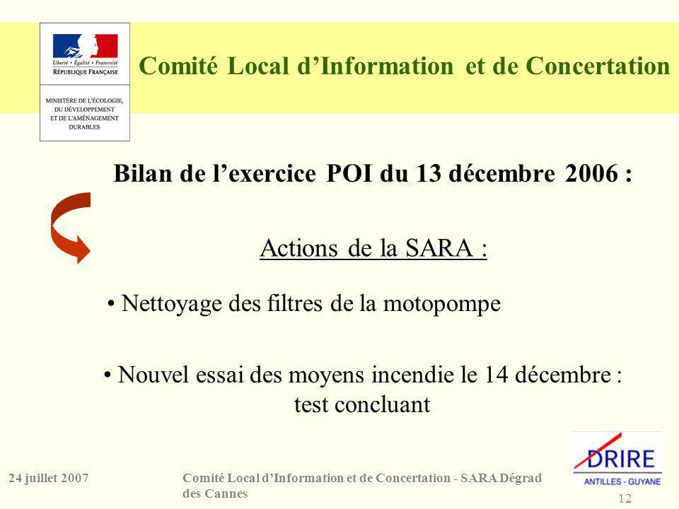 12 Comité Local dInformation et de Concertation - SARA Dégrad des Cannes 24 juillet 2007 Comité Local dInformation et de Concertation Bilan de lexercice POI du 13 décembre 2006 : Nouvel essai des moyens incendie le 14 décembre : test concluant Nettoyage des filtres de la motopompe Actions de la SARA :
