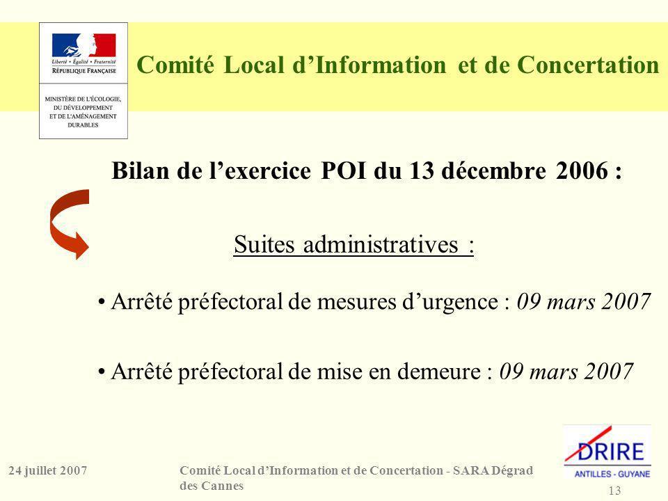 13 Comité Local dInformation et de Concertation - SARA Dégrad des Cannes 24 juillet 2007 Comité Local dInformation et de Concertation Bilan de lexercice POI du 13 décembre 2006 : Arrêté préfectoral de mise en demeure : 09 mars 2007 Arrêté préfectoral de mesures durgence : 09 mars 2007 Suites administratives :