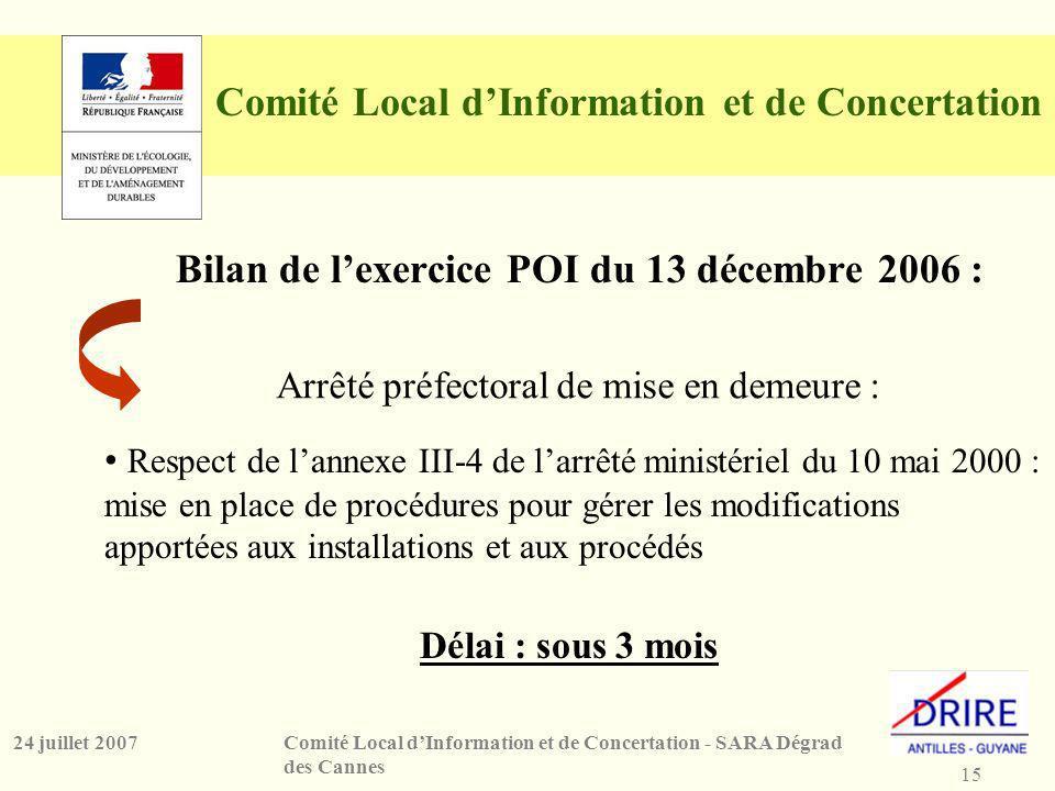 15 Comité Local dInformation et de Concertation - SARA Dégrad des Cannes 24 juillet 2007 Comité Local dInformation et de Concertation Bilan de lexercice POI du 13 décembre 2006 : Délai : sous 3 mois Respect de lannexe III-4 de larrêté ministériel du 10 mai 2000 : mise en place de procédures pour gérer les modifications apportées aux installations et aux procédés Arrêté préfectoral de mise en demeure :