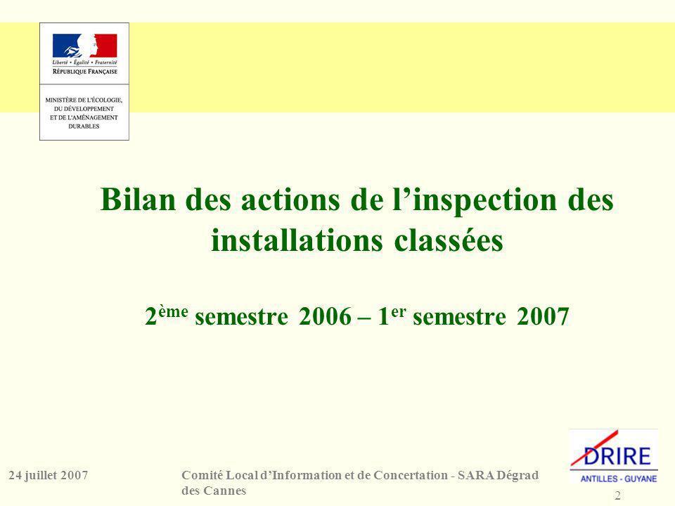 2 Comité Local dInformation et de Concertation - SARA Dégrad des Cannes 24 juillet 2007 Bilan des actions de linspection des installations classées 2 ème semestre 2006 – 1 er semestre 2007