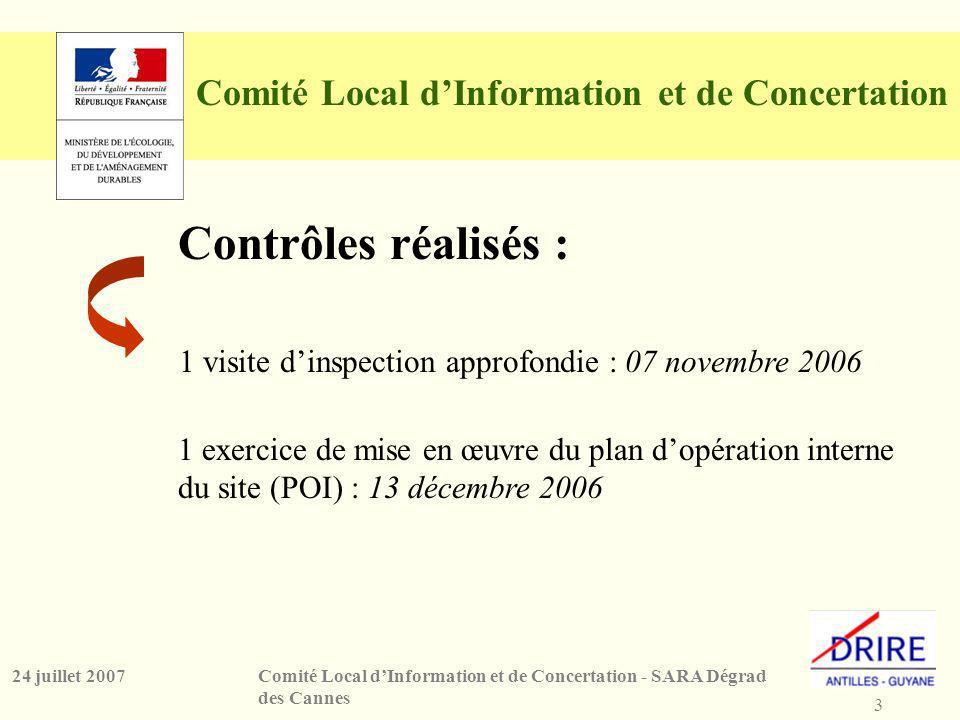 3 Comité Local dInformation et de Concertation - SARA Dégrad des Cannes 24 juillet 2007 Comité Local dInformation et de Concertation Contrôles réalisés : 1 exercice de mise en œuvre du plan dopération interne du site (POI) : 13 décembre 2006 1 visite dinspection approfondie : 07 novembre 2006