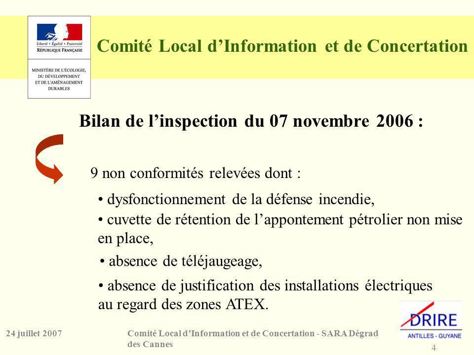 4 Comité Local dInformation et de Concertation - SARA Dégrad des Cannes 24 juillet 2007 Comité Local dInformation et de Concertation Bilan de linspection du 07 novembre 2006 : absence de justification des installations électriques au regard des zones ATEX.