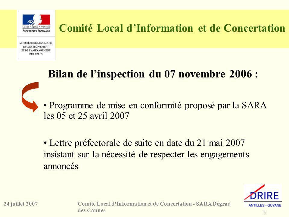 5 Comité Local dInformation et de Concertation - SARA Dégrad des Cannes 24 juillet 2007 Comité Local dInformation et de Concertation Bilan de linspection du 07 novembre 2006 : Lettre préfectorale de suite en date du 21 mai 2007 insistant sur la nécessité de respecter les engagements annoncés Programme de mise en conformité proposé par la SARA les 05 et 25 avril 2007