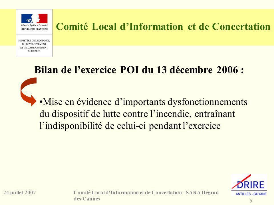 6 Comité Local dInformation et de Concertation - SARA Dégrad des Cannes 24 juillet 2007 Comité Local dInformation et de Concertation Bilan de lexercice POI du 13 décembre 2006 : Mise en évidence dimportants dysfonctionnements du dispositif de lutte contre lincendie, entraînant lindisponibilité de celui-ci pendant lexercice