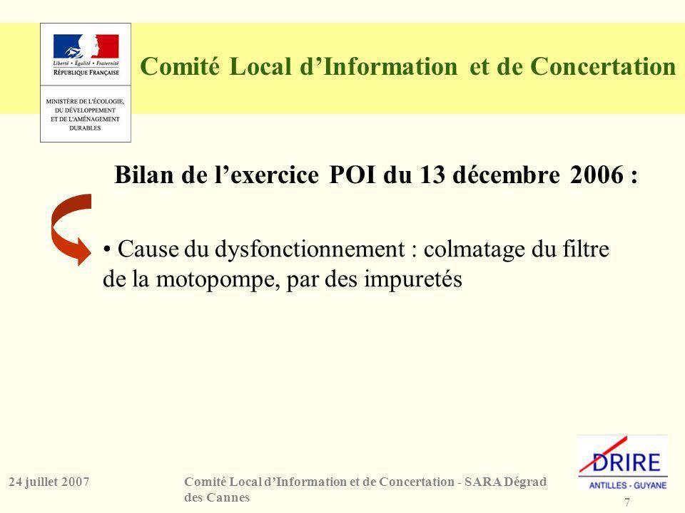 7 Comité Local dInformation et de Concertation - SARA Dégrad des Cannes 24 juillet 2007 Comité Local dInformation et de Concertation Bilan de lexercice POI du 13 décembre 2006 : Cause du dysfonctionnement : colmatage du filtre de la motopompe, par des impuretés