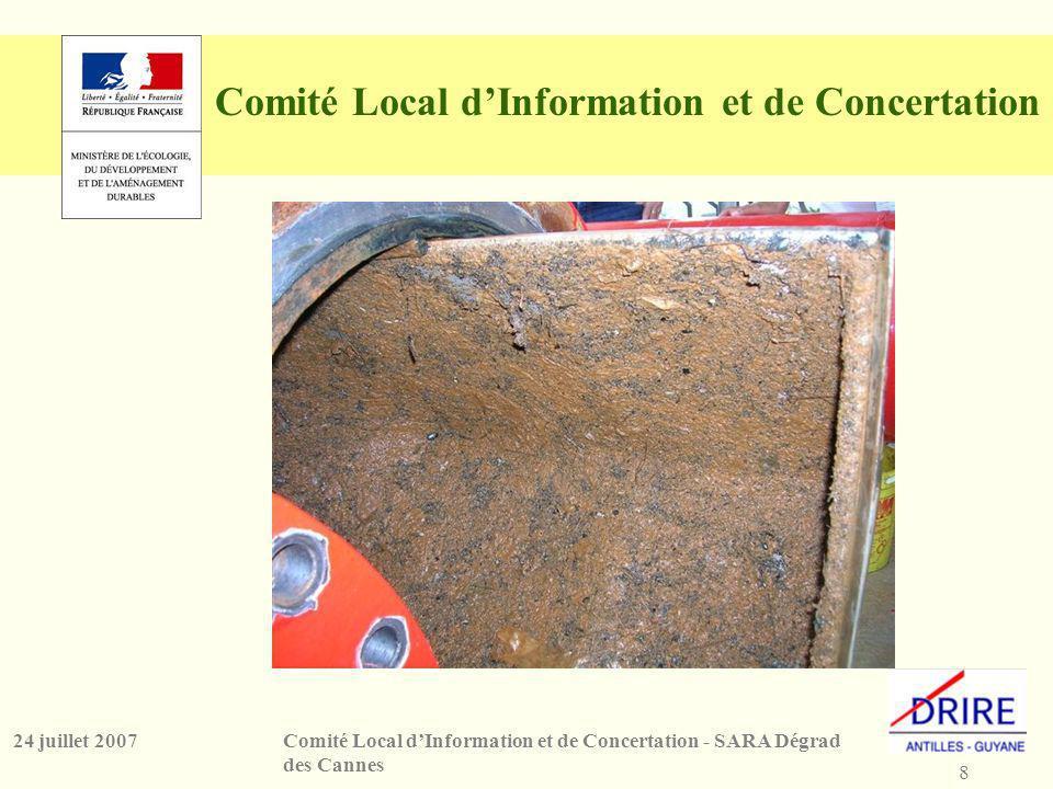 8 Comité Local dInformation et de Concertation - SARA Dégrad des Cannes 24 juillet 2007 Comité Local dInformation et de Concertation