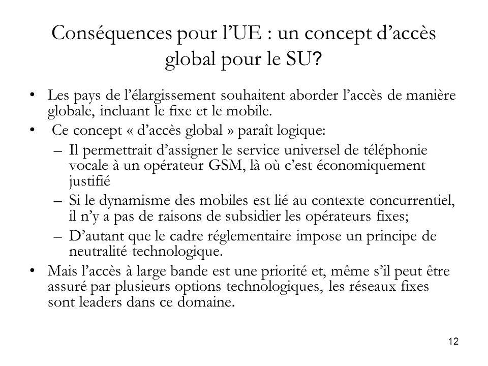 12 Conséquences pour lUE : un concept daccès global pour le SU .