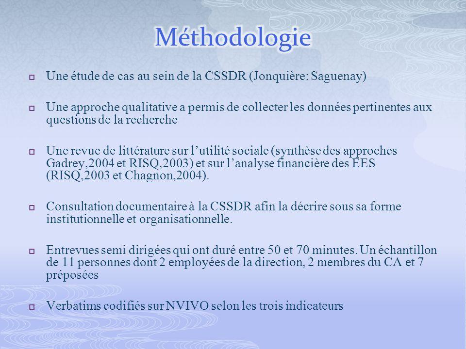 Une étude de cas au sein de la CSSDR (Jonquière: Saguenay) Une approche qualitative a permis de collecter les données pertinentes aux questions de la