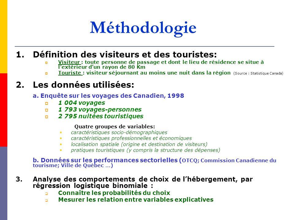 Méthodologie 1.Définition des visiteurs et des touristes: Visiteur : toute personne de passage et dont le lieu de résidence se situe à lextérieur dun