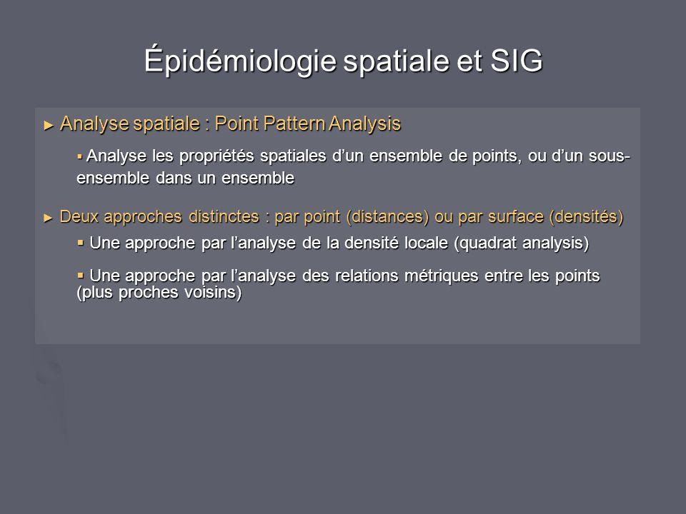 Épidémiologie spatiale et SIG Analyse spatiale : Point Pattern Analysis Analyse spatiale : Point Pattern Analysis Analyse les propriétés spatiales dun