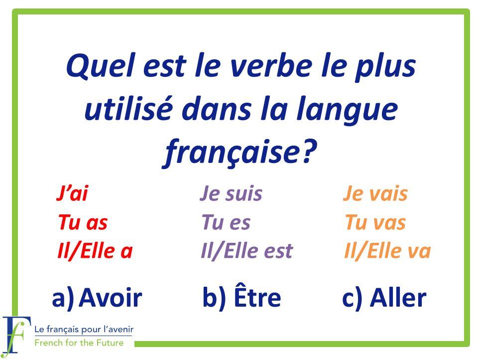 Quel est le verbe le plus utilisé dans la langue française? a)Avoir b) Être c) Aller JaiJe suis Je vais Tu asTu es Tu vas Il/Elle aIl/Elle estIl/Elle