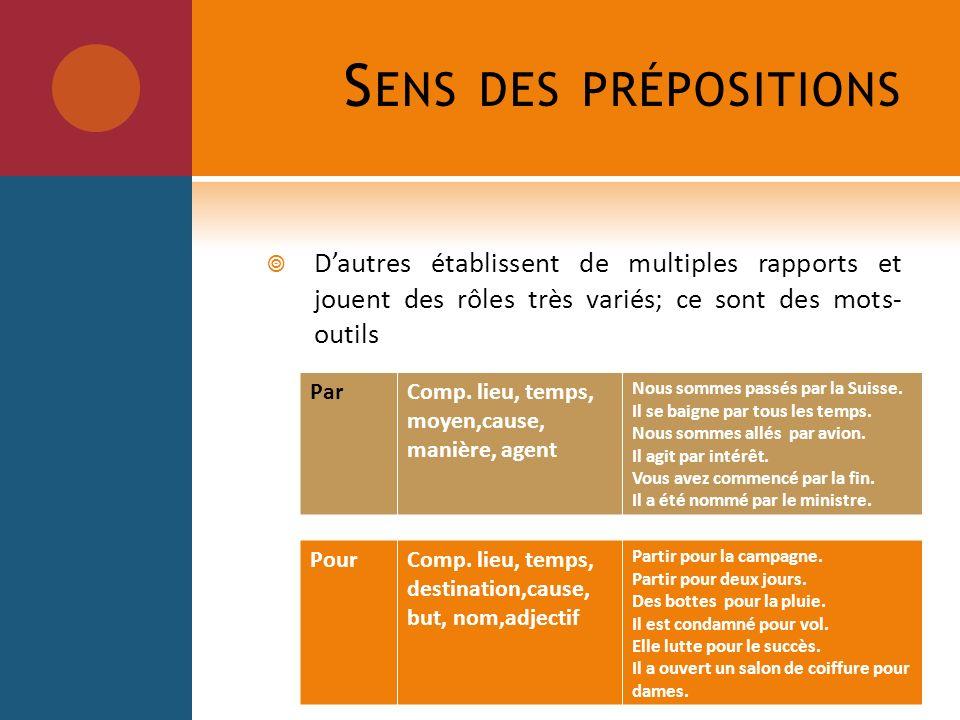 S ENS DES PRÉPOSITIONS Dautres établissent de multiples rapports et jouent des rôles très variés; ce sont des mots- outils ParComp. lieu, temps, moyen