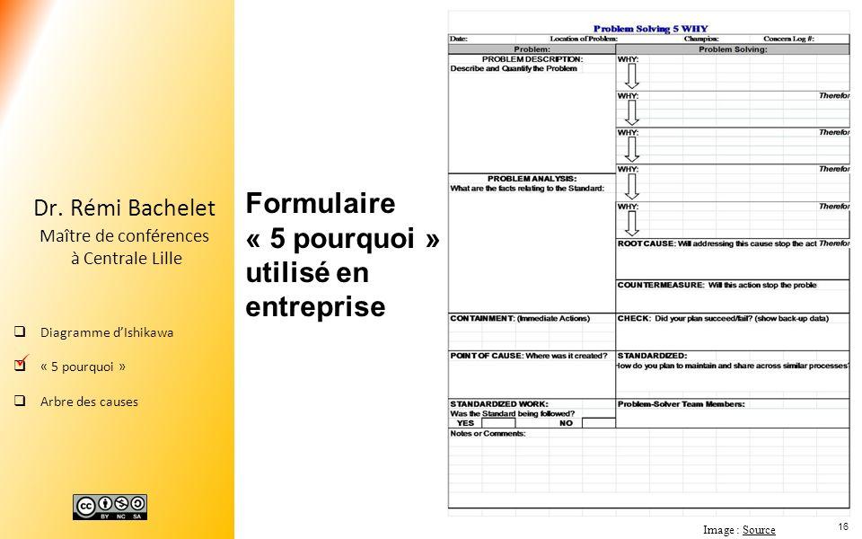 16 Dr. Rémi Bachelet Maître de conférences à Centrale Lille Diagramme dIshikawa « 5 pourquoi » Arbre des causes Formulaire « 5 pourquoi » utilisé en e
