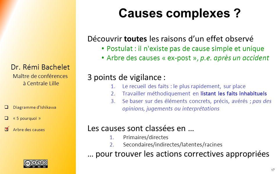 17 Dr. Rémi Bachelet Maître de conférences à Centrale Lille Diagramme dIshikawa « 5 pourquoi » Arbre des causes Découvrir toutes les raisons dun effet