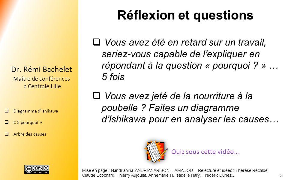 21 Dr. Rémi Bachelet Maître de conférences à Centrale Lille Diagramme dIshikawa « 5 pourquoi » Arbre des causes Réflexion et questions Vous avez été e