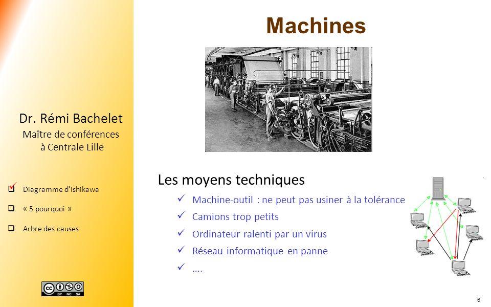 6 Dr. Rémi Bachelet Maître de conférences à Centrale Lille Diagramme dIshikawa « 5 pourquoi » Arbre des causes Machines Les moyens techniques Machine-