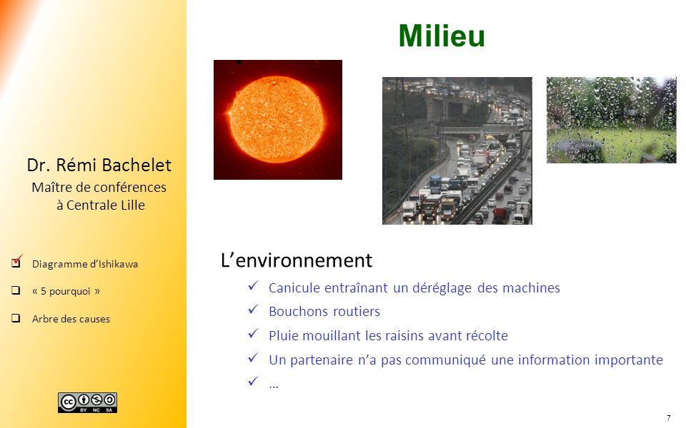7 Dr. Rémi Bachelet Maître de conférences à Centrale Lille Diagramme dIshikawa « 5 pourquoi » Arbre des causes Milieu Lenvironnement Canicule entraîna