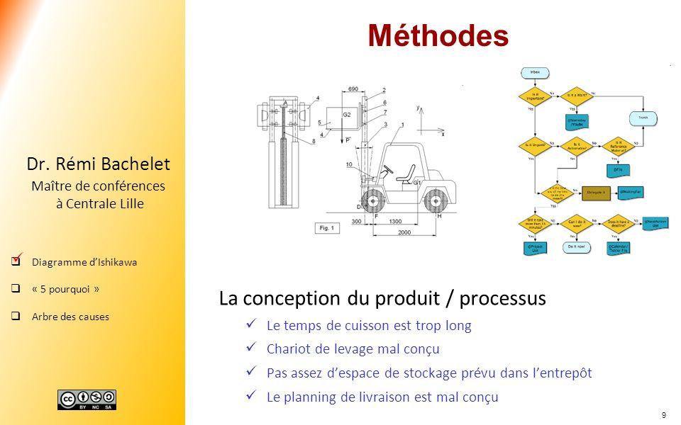 9 Dr. Rémi Bachelet Maître de conférences à Centrale Lille Diagramme dIshikawa « 5 pourquoi » Arbre des causes Méthodes La conception du produit / pro
