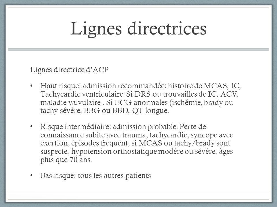 Lignes directrices Lignes directrice dACP Haut risque: admission recommandée: histoire de MCAS, IC, Tachycardie ventriculaire. Si DRS ou trouvailles d