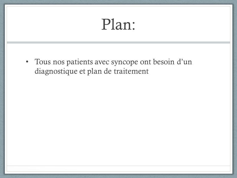 Plan: Tous nos patients avec syncope ont besoin dun diagnostique et plan de traitement