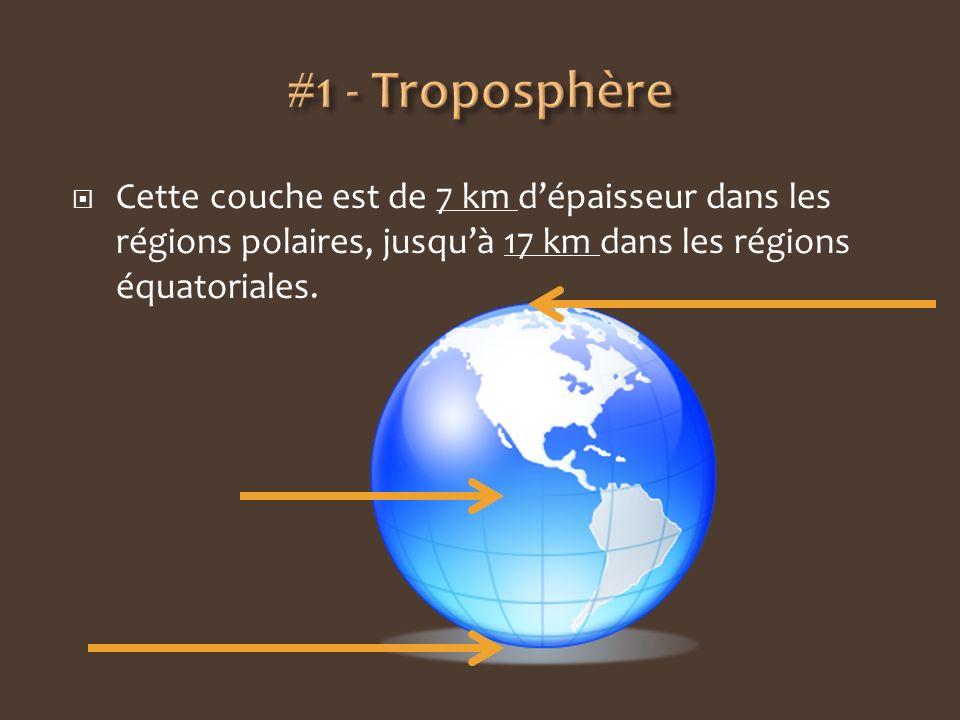 Cette couche est de 7 km dépaisseur dans les régions polaires, jusquà 17 km dans les régions équatoriales.
