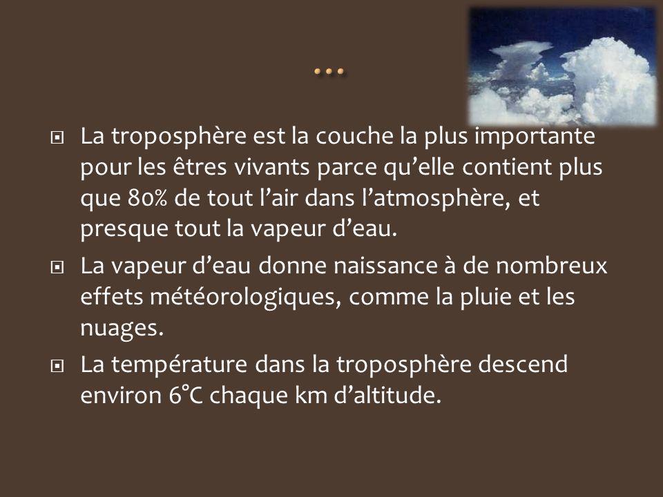 La troposphère est la couche la plus importante pour les êtres vivants parce quelle contient plus que 80% de tout lair dans latmosphère, et presque to