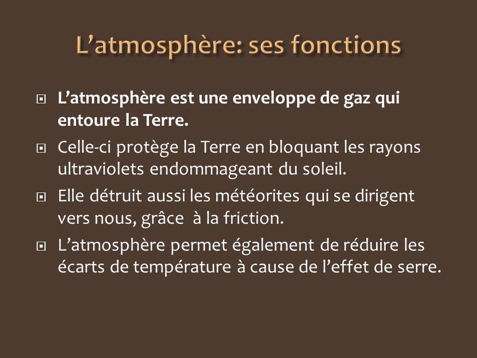 Latmosphère est une enveloppe de gaz qui entoure la Terre. Celle-ci protège la Terre en bloquant les rayons ultraviolets endommageant du soleil. Elle