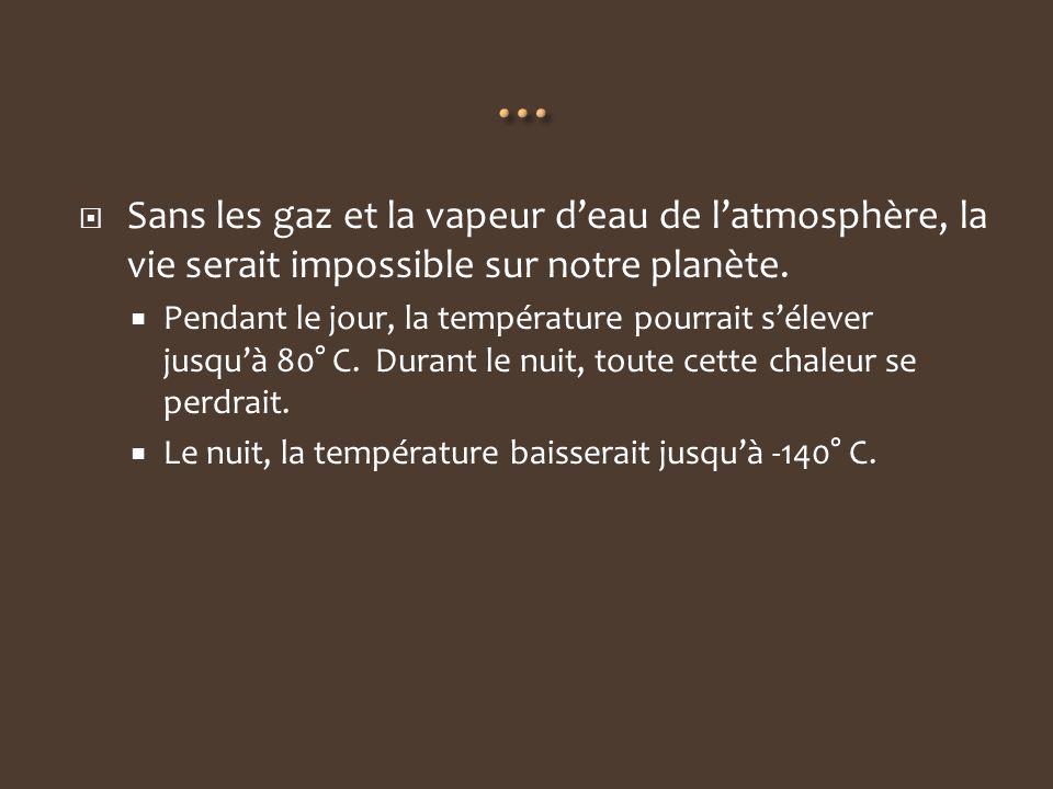 Sans les gaz et la vapeur deau de latmosphère, la vie serait impossible sur notre planète. Pendant le jour, la température pourrait sélever jusquà 80°