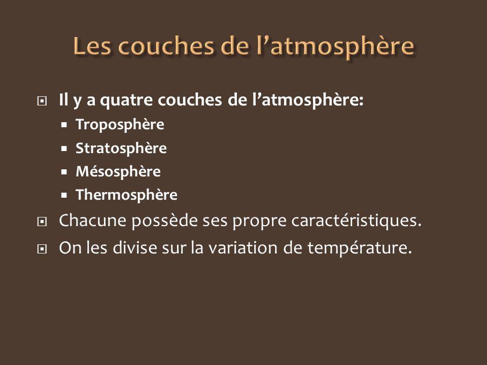 Il y a quatre couches de latmosphère: Troposphère Stratosphère Mésosphère Thermosphère Chacune possède ses propre caractéristiques. On les divise sur