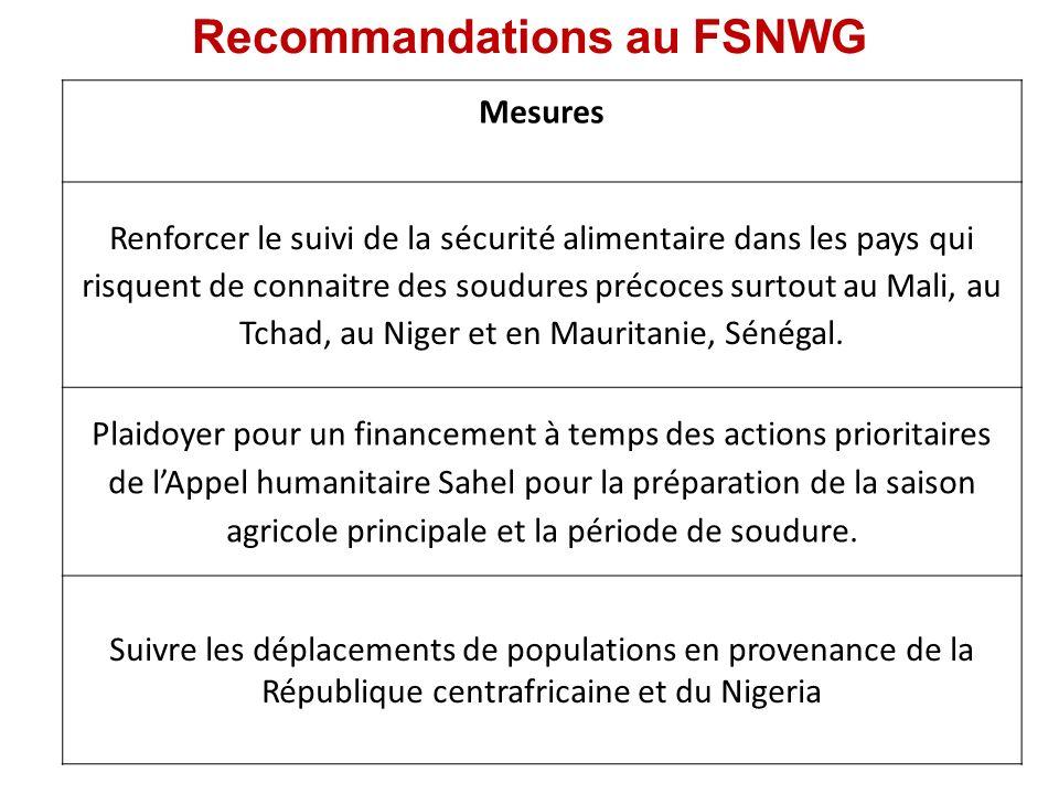Recommandations au FSNWG Mesures Renforcer le suivi de la sécurité alimentaire dans les pays qui risquent de connaitre des soudures précoces surtout au Mali, au Tchad, au Niger et en Mauritanie, Sénégal.