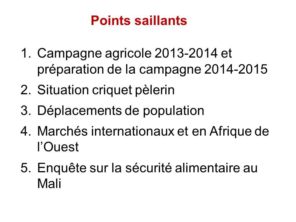 Points saillants 1.Campagne agricole 2013-2014 et préparation de la campagne 2014-2015 2.Situation criquet pèlerin 3.Déplacements de population 4.Marchés internationaux et en Afrique de lOuest 5.Enquête sur la sécurité alimentaire au Mali